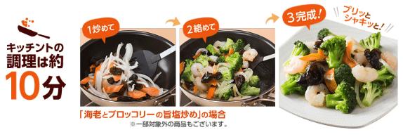 ローソンフレッシュの料理キット『キッチント』