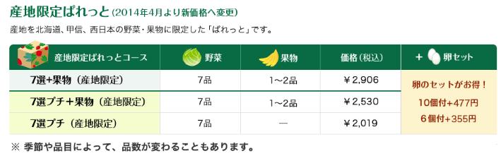 らでぃっしゅぼーやの定期宅配「ぱれっと」の種類と料金表