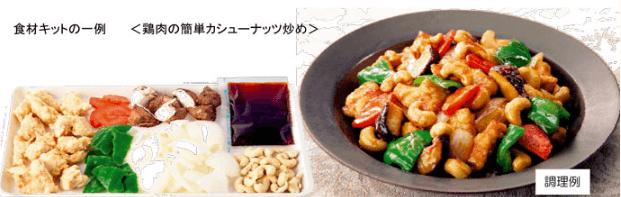 「おうちコープ」の料理キットの調理例