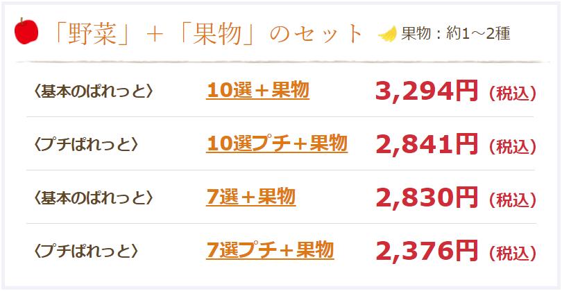 らでぃっしゅぼーやの定期宅配「ぱれっと」の種類と料金表(果物つき)